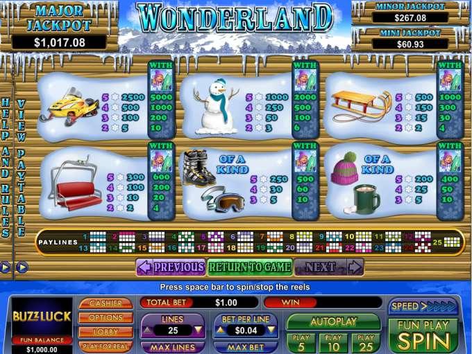 NuWorks Casino Software And Bonus Review