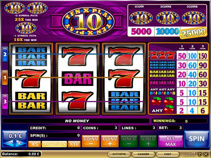 10x Play Classic Slot Review From Isoftbet Casinos