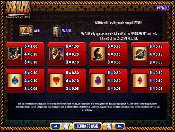 No Deposit Bonus At Online Casinos - How To Manage Money Slot Machine