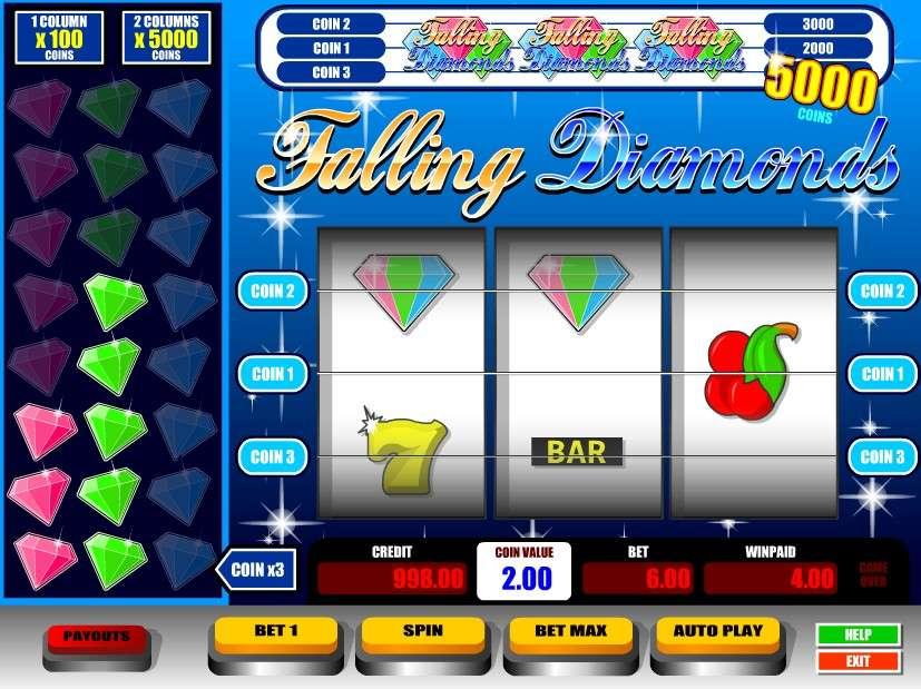Raging bull slot machine