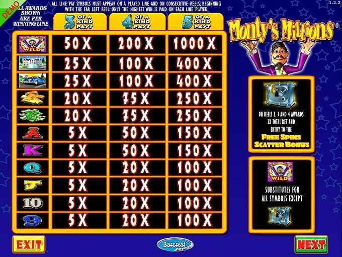 Classic casino $1 deposit