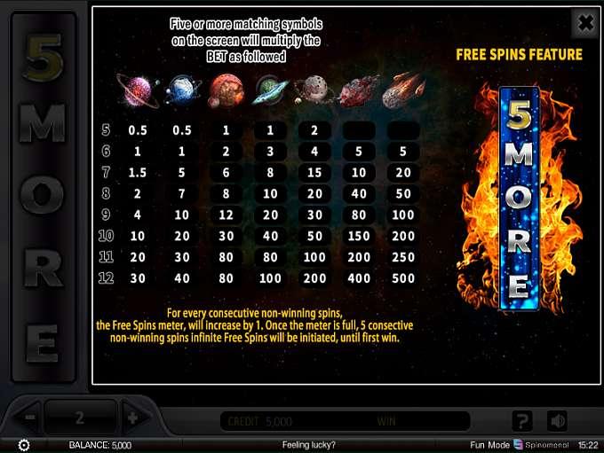 Spiele Scattered Skies - Video Slots Online