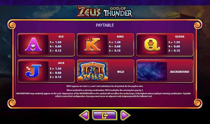 Zeus god of thunder slots play this free slot machine by sg interactive Bilder free slots no download