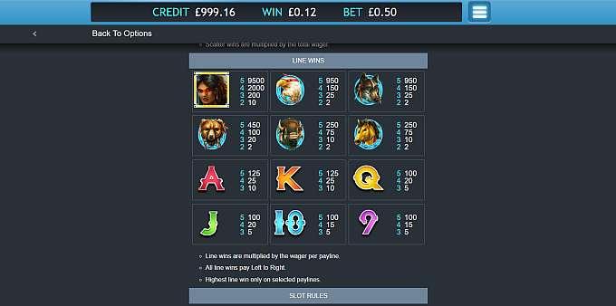 Zet casino free spins