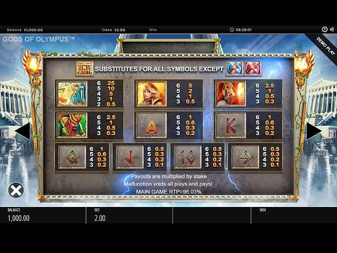 Spiele Gods Of Olympus Megaways - Video Slots Online