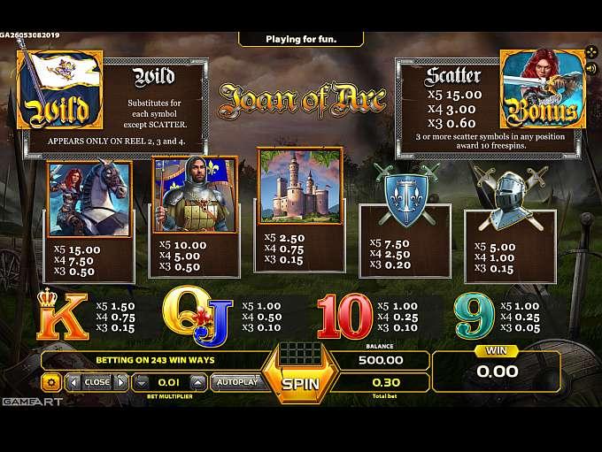 Casino online roulette demo